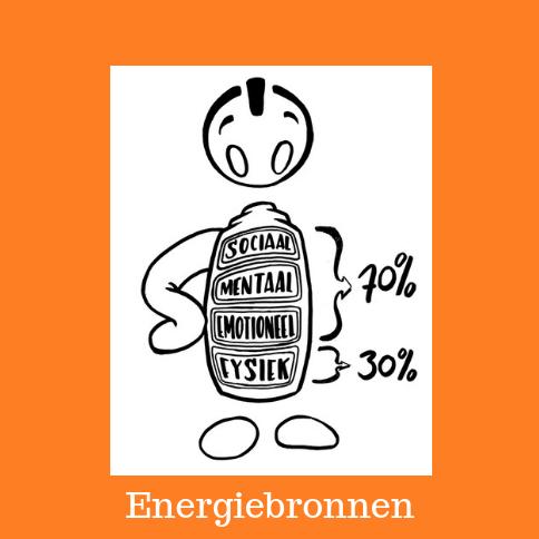 Energizer. Energiebronnen om een succes te maken van 2020